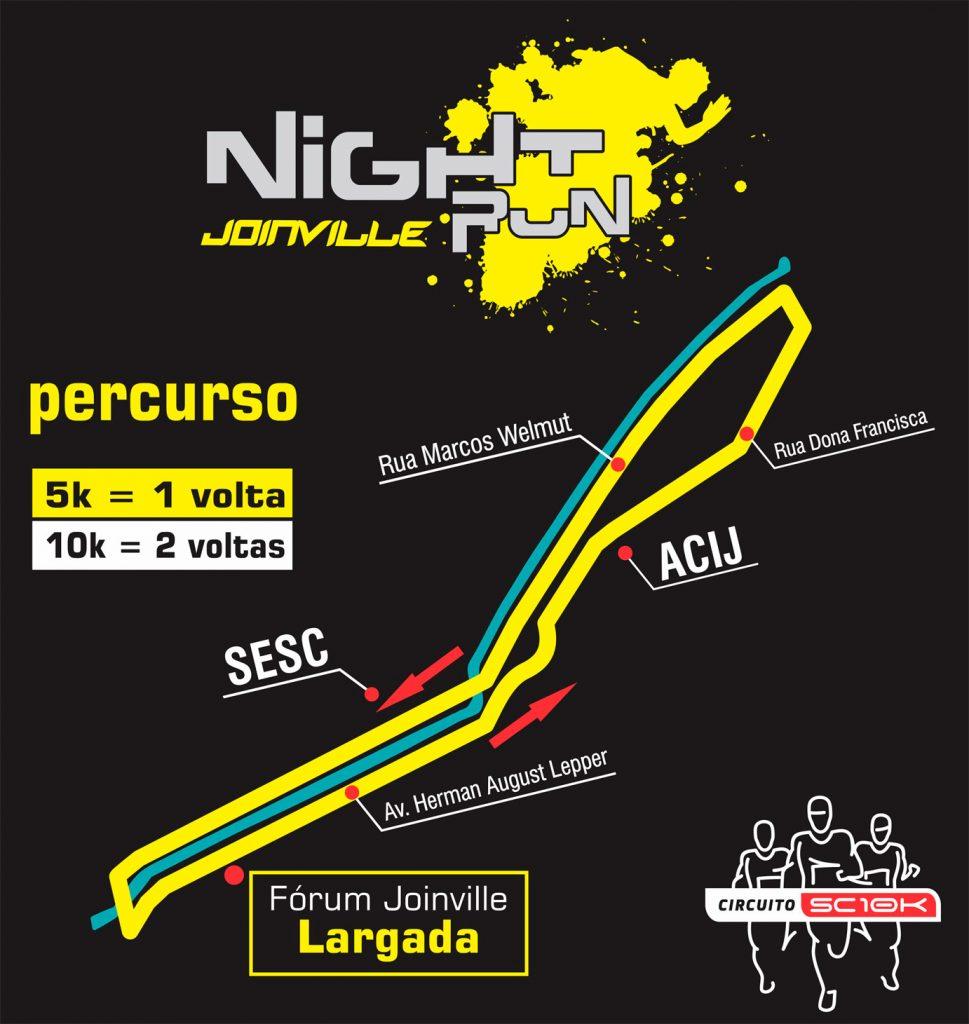 Circuito Night Run : Vilanova night run km runedia
