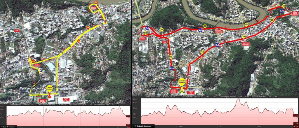 etapa blumenau do circuito unimed